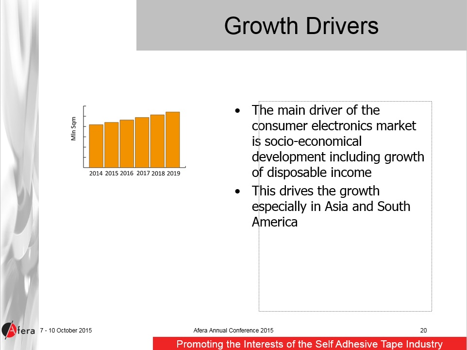 growth drivers 3