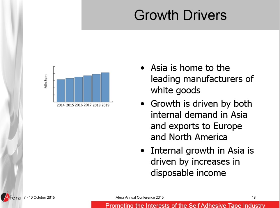 growth drivers 2